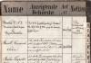 Protokol úradných vyhlášok konkurzov firiem, rok 1858. Foto Slovenský národný archív